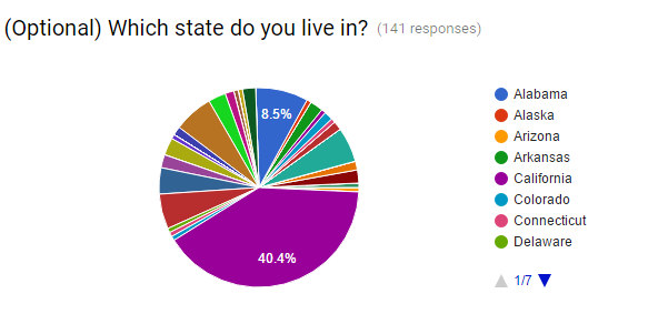 collegesurvey1.png